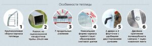 [:ru]Теплица «DROP20» 3x4M[:et]Kasvuhoone «DROP20» 3x4M[:]